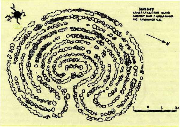 Схема Кандалакшского лабиринта